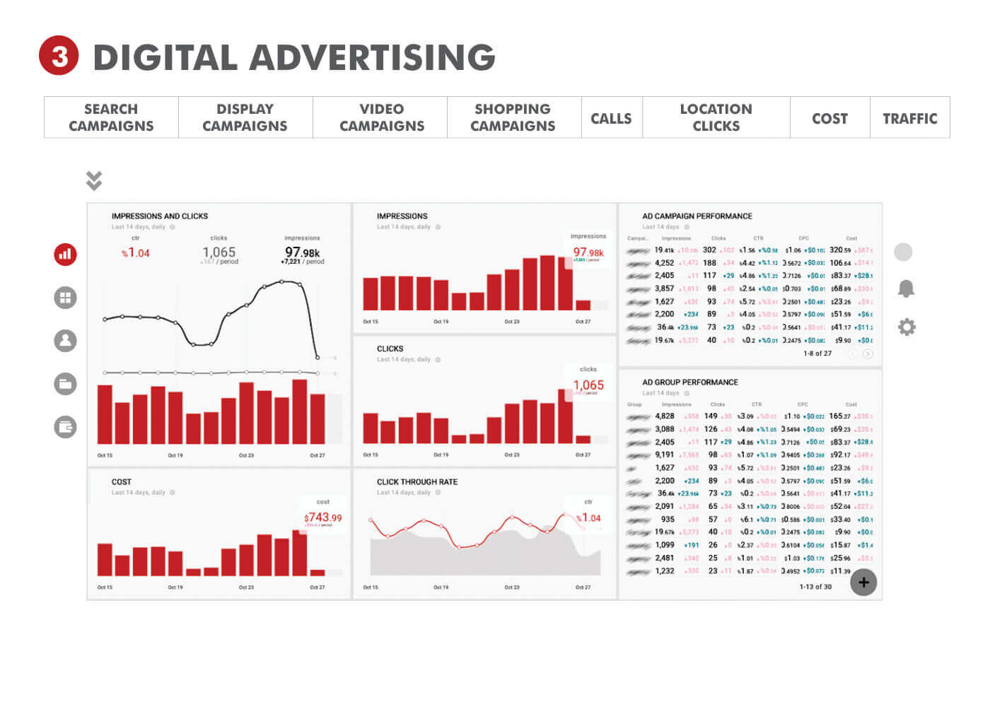 Digital Advertising Dashboard